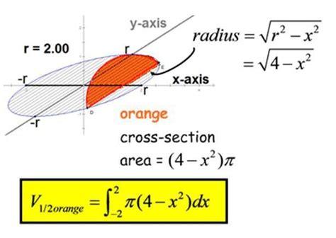 cross sectional area calculus 141 best calculus images on pinterest ap calculus math