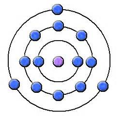 How Many Protons In Aluminum What Is Aluminum Atoms Quatr Us