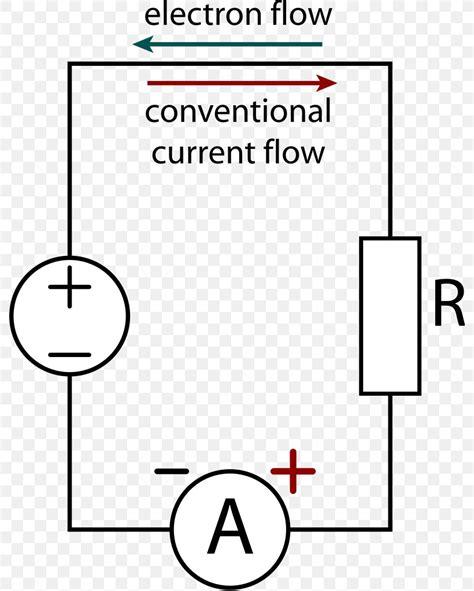 vsix engine diagram  ford   complete wiring schemas