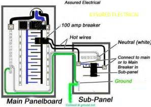 How To Wire A Garage Sub Panel by I Am Putting Up A Detached Garage Electrical Service