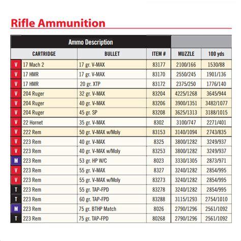 ballistics worksheet sle ballistics chart 3 documents in pdf