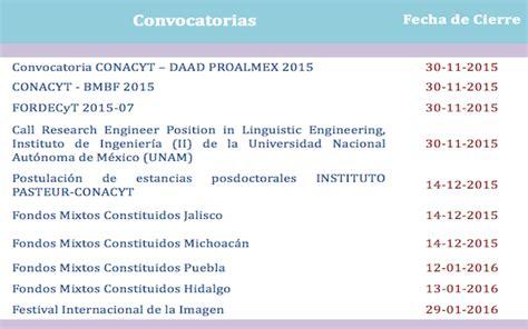 convocatorias de vacantes vigentes bolivia convocatorias vigentes notitec s