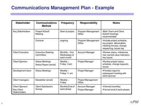 prince2 benefits realisation plan template prince2 benefits realisation plan template images