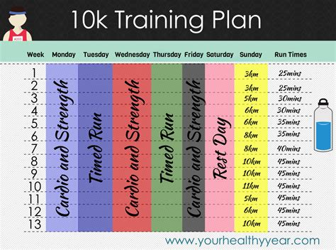 5k To 10k by 10k Plan Free Printable For You