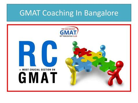 Gmat Mba Coaches by Ppt Gmat Coaching In Delhi Powerpoint Presentation Id