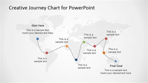 powerpoint templates for journey creative journey chart for powerpoint slidemodel