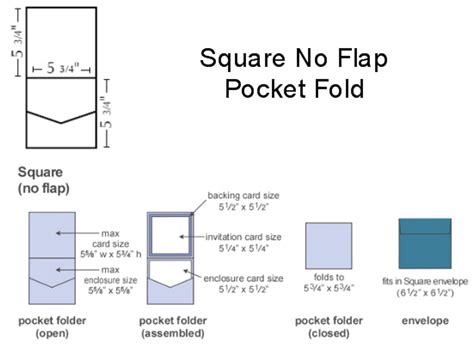 square wedding invitation size pocket squares size wedding ideas