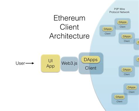 network diagram app network diagram app ios choice image how to guide and