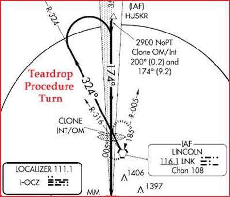 holding pattern types a flight instructor s journal procedure turns