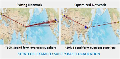 Cgn Global Mba Questions by Supplier Lead Times Impact Inventory Management Business
