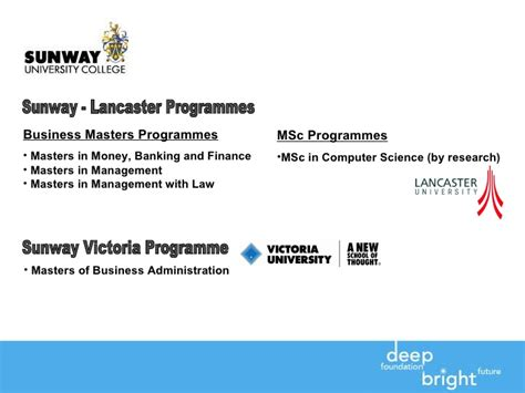 Lancaster Management School Mba Fees by Sunway College