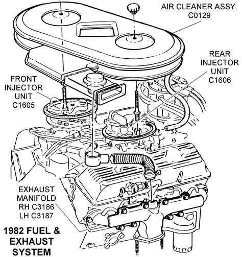 motor repair manual 1988 chevrolet corvette electronic throttle control service manual 1988 chevrolet corvette ingition system manual free download 1959 corvette