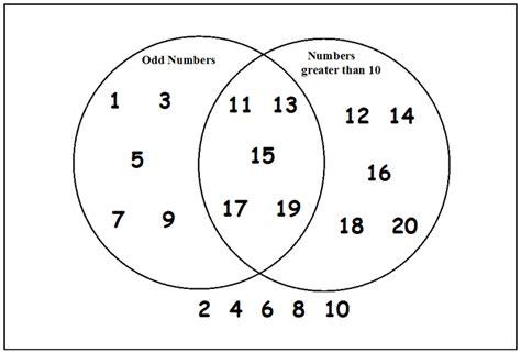 venn diagram questions ks2 11 plus key stage 2 maths handling data venn diagrams