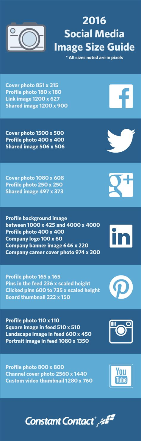2016 social media marketing infographic 2016 social media image size cheat sheet infographic