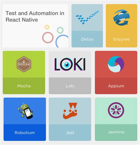 Testing React With Detox by Exploring React Ecosystem Backend Database And