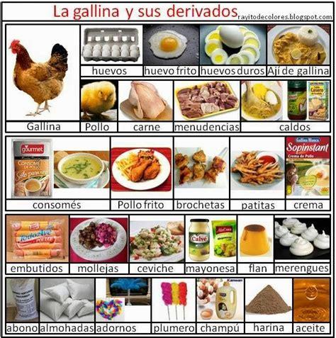 95 ideas dibujo de la gallina y sus derivados on imagenes de la gallina y sus derivados imagui tareas