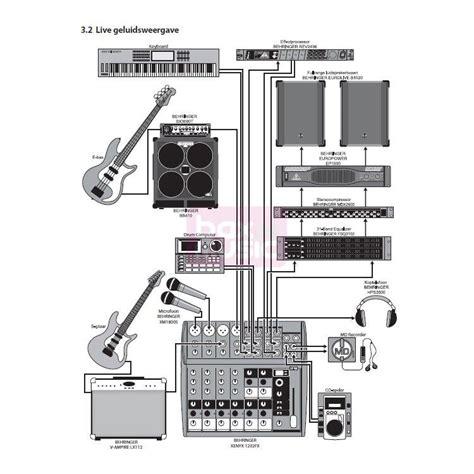 Mixer Xenyx 1202fx behringer xenyx 1202fx image 1596189 audiofanzine