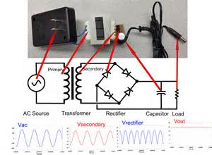 ac dc converters disassembling a linear power supply