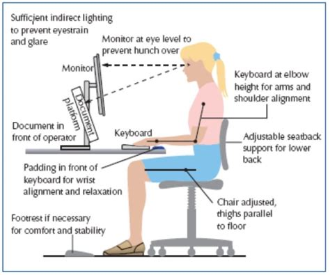 ergonomic work desk setup ergonomics for students a writer s perspective