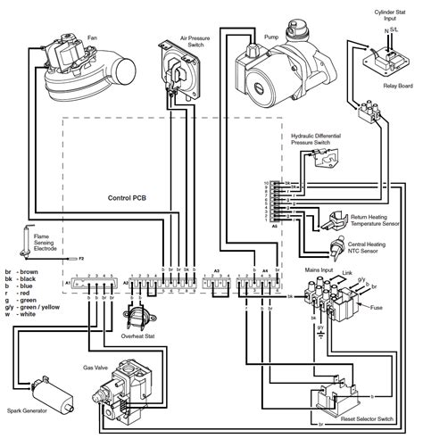 baxi central heating wiring diagram
