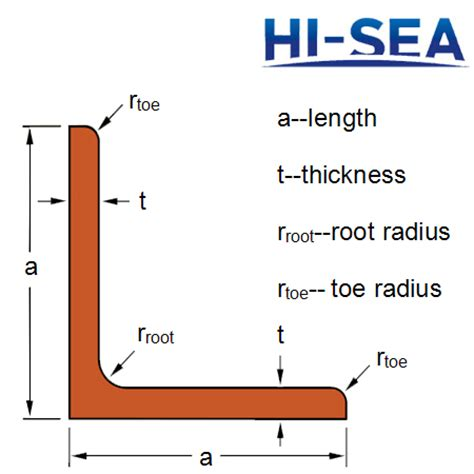 rolled steel sections sizes rolled steel angle equal supplier china marine steel