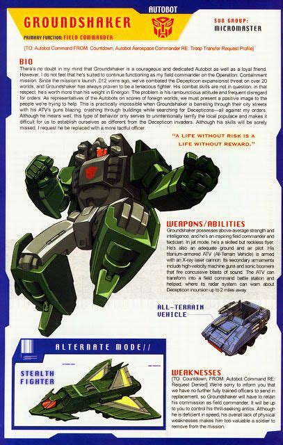 Of Robots Tygers Legend Card New Generation Ver 3 603 best images about transformers on legends transformers masterpiece and