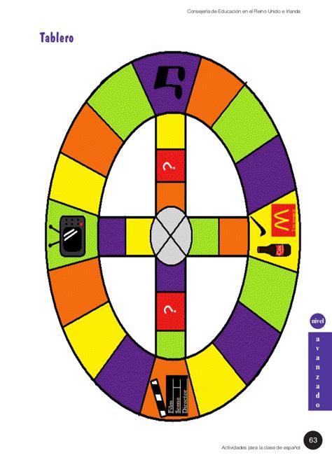 que es shift pattern en español acti espaa 15 actividades para la clase de espaol