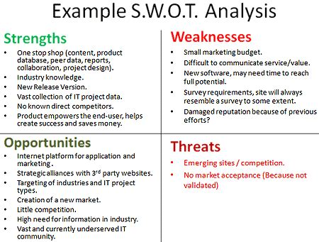 marketing swot analysis template the effective simplicity of s w o t analysis just