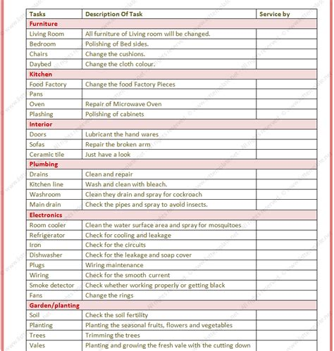 home repair checklist template doc 890820 task list template 15 free task list