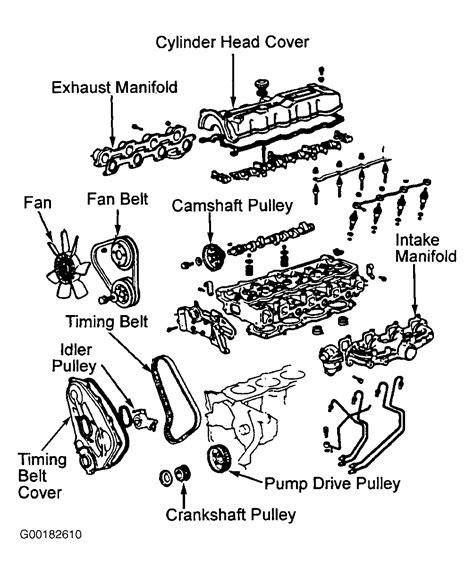 1983 toyota wiring schematic efcaviation
