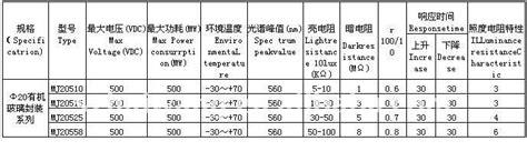 photodiode vs photoresistor sensor de fotoc 233 lula ldr 3mm 20mm buy product on alibaba