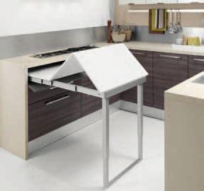 cucine con tavolo a scomparsa cucine con tavolo a scomparsa il segreto per ottimizzare