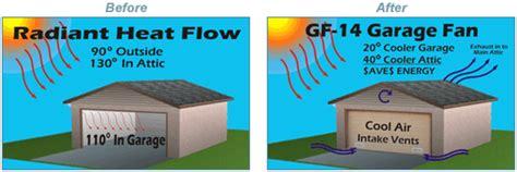 Garage Attic Ventilation by Garage Cooling Ventilation System Pirate4x4 4x4