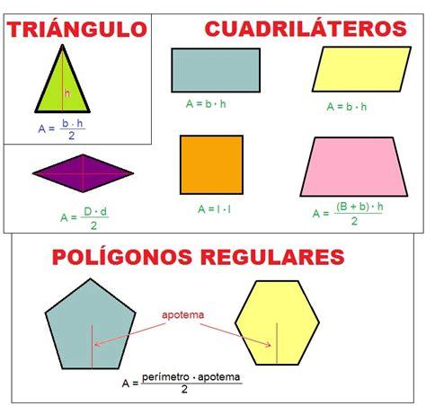 figuras geometricas regulares file areas jpg wikimedia commons