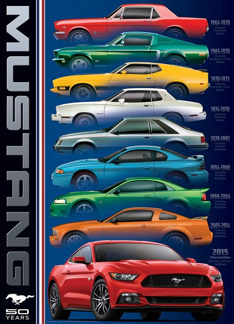 every mustang model ford mustang 9 model puzzlewarehouse