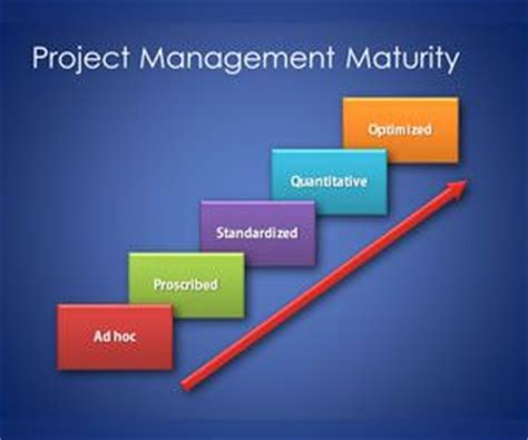 powerpoint templates for project management free project powerpoint templates free ppt powerpoint