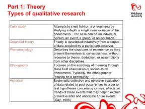 Types Of Report Writing In Research Methodology by Qualitative Research Methods Images