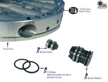 transmission boost valve kit sonnax