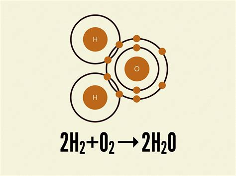 atomic design methodology atomic design by brad frost molecule design www pixshark com images galleries with