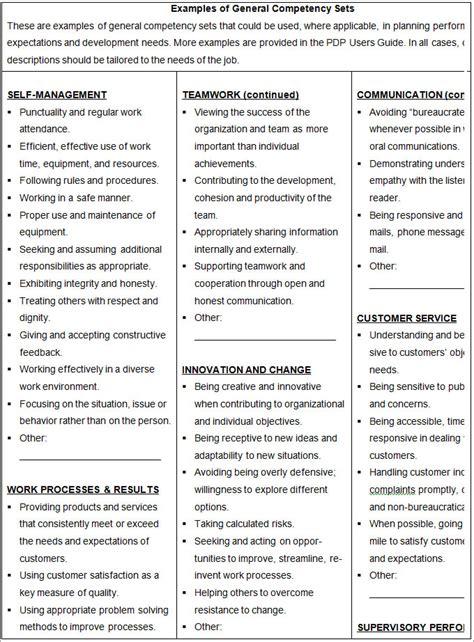 employee development plan template free premium templates