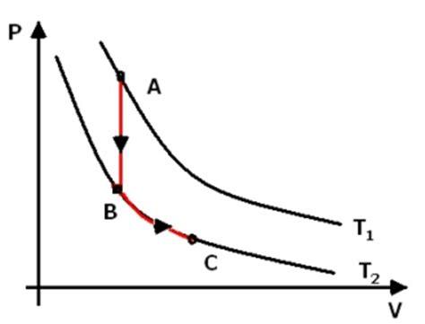 energia interna gas energia interna de um g 225 s infoescola