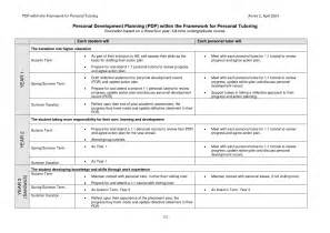 Leadership Development Plan Template by Leadership Development Plan Template Template Design