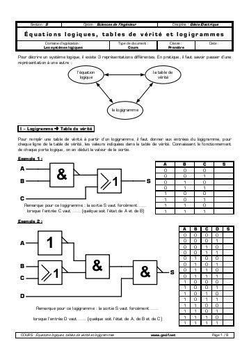 table logique les portes logiques en mode interactif dans proteus