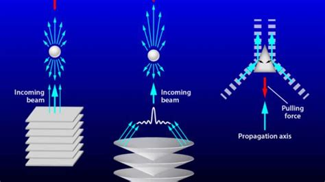scientists create  powerful acoustic tractor beam