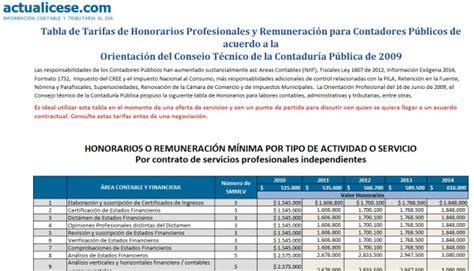 honorarios profesionales de los abogados 2016 en colombia gu 237 a lleg 243 el momento de utilizar las tarifas de