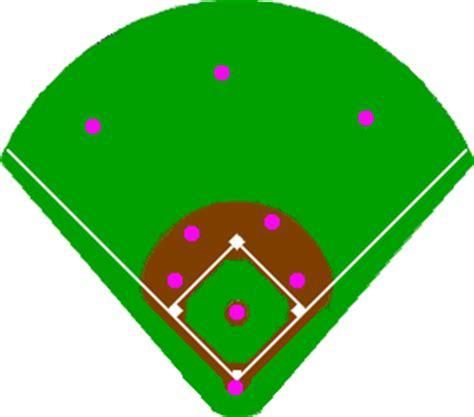 baseball positioning wikipedia