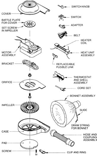 Hair Dryer Components the gallery for gt hair dryer diagram
