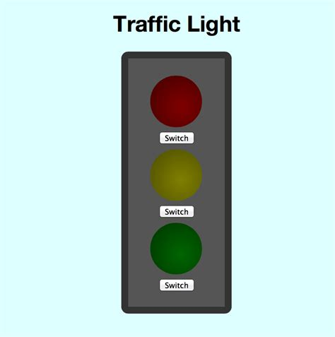 Traffic Light by Build Server Traffic Lights Sequenceof
