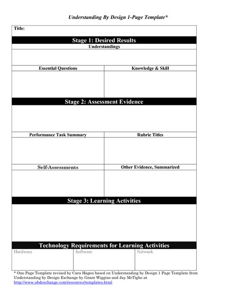 ubd lesson plan template word understanding by design 1 page template doc understanding