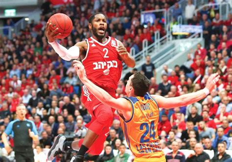 Top Victory Maron Vc37 jerusalem ahead in eurocup quarters israel news jerusalem post